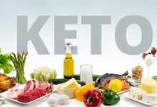 Photo of Why The Keto Diet Will Assist You To Shed Pounds and Get Rid Of Fat?