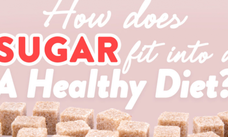 078 780x470 - So How Exactly Does Glucose Fit In To A Nutritious Diet?